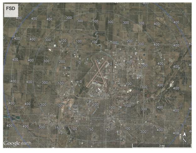 UA Authorization Map Design
